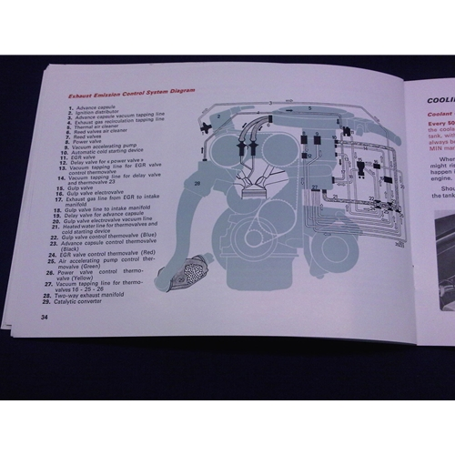 Owners Manual Fiat 124 Spider 2000 1979 NEW